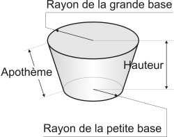 Filet bongo ichtyoplancton patron.png
