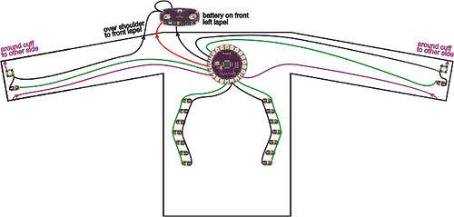 Turn signal biking jacket Step 01a.jpg