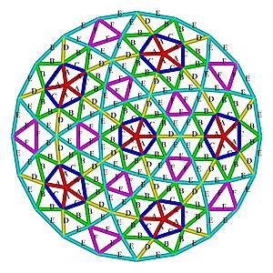D me G od sique Icosahedron V4 22-4v-1 2.map.png