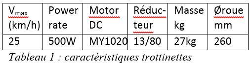 Commande et instrumentation de trottinette électrique 500W avec Arduino méga st10.jpg